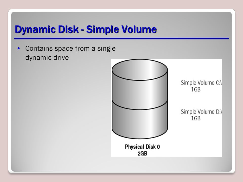 Dynamic Disk - Simple Volume Contains space from a single dynamic drive