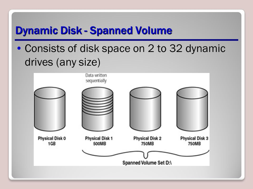 Dynamic Disk - Spanned Volume Consists of disk space on 2 to 32 dynamic drives (any size)
