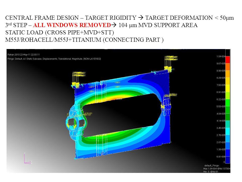 CENTRAL FRAME DESIGN – TARGET RIGIDITY TARGET DEFORMATION < 50μm 3 rd STEP – ALL WINDOWS REMOVED 104 μm MVD SUPPORT AREA STATIC LOAD (CROSS PIPE+MVD+S