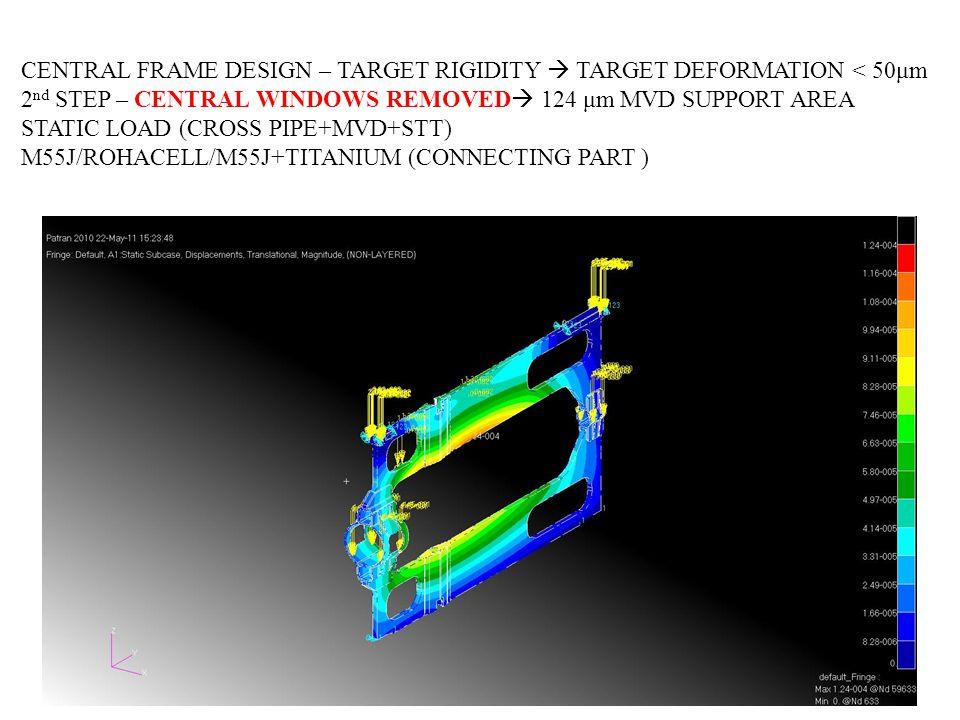 CENTRAL FRAME DESIGN – TARGET RIGIDITY TARGET DEFORMATION < 50μm 2 nd STEP – CENTRAL WINDOWS REMOVED 124 μm MVD SUPPORT AREA STATIC LOAD (CROSS PIPE+MVD+STT) M55J/ROHACELL/M55J+TITANIUM (CONNECTING PART )