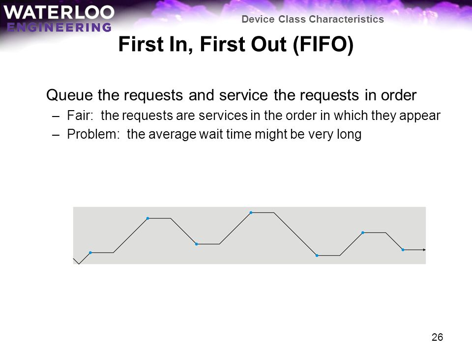 First In, First Out (FIFO) Queue the requests and service the requests in order –Fair: the requests are services in the order in which they appear –Problem: the average wait time might be very long Device Class Characteristics 26