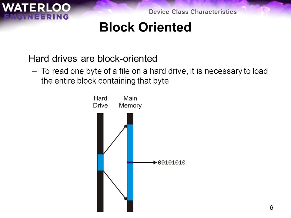 Block Oriented Hard drives are block-oriented –To read one byte of a file on a hard drive, it is necessary to load the entire block containing that byte Device Class Characteristics 6