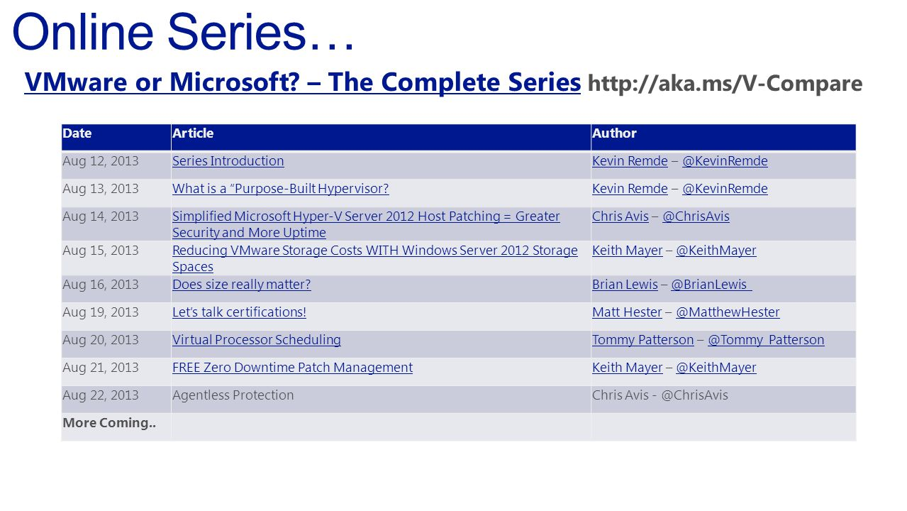 VMware or Microsoft? – The Complete Series VMware or Microsoft? – The Complete Series http://aka.ms/V-Compare DateArticleAuthor Aug 12, 2013Series Int