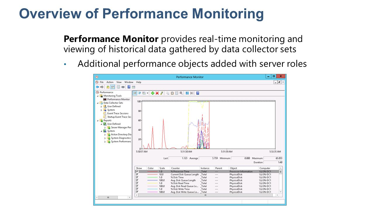 Overview of Performance Monitoring Performance Monitor provides real-time monitoring and viewing of historical data gathered by data collector sets Ad