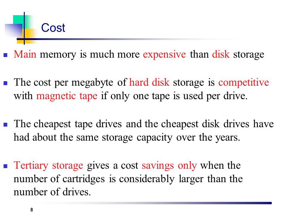 9 Price per Megabyte of DRAM (From 1981 to 2004)