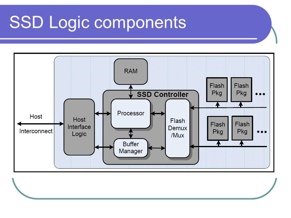 SSD Logic components