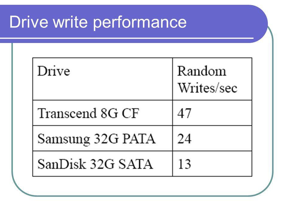 Drive write performance