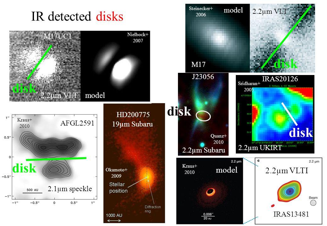 disk model 2.2µm VLT disk model2.2µm VLT model 2.2µm VLTI disk IR detected disks AFGL2591 2.1µm speckle 2.2µm Subaru J23056 IRAS20126 M17UC1 M17 19µm Subaru HD200775 IRAS13481 2.2µm UKIRT Kraus+ 2010 Quanz+ 2010 Sridharan+ 2005 Steinecker+ 2006 Nielbock+ 2007 Kraus+ 2010 Okamoto+ 2009