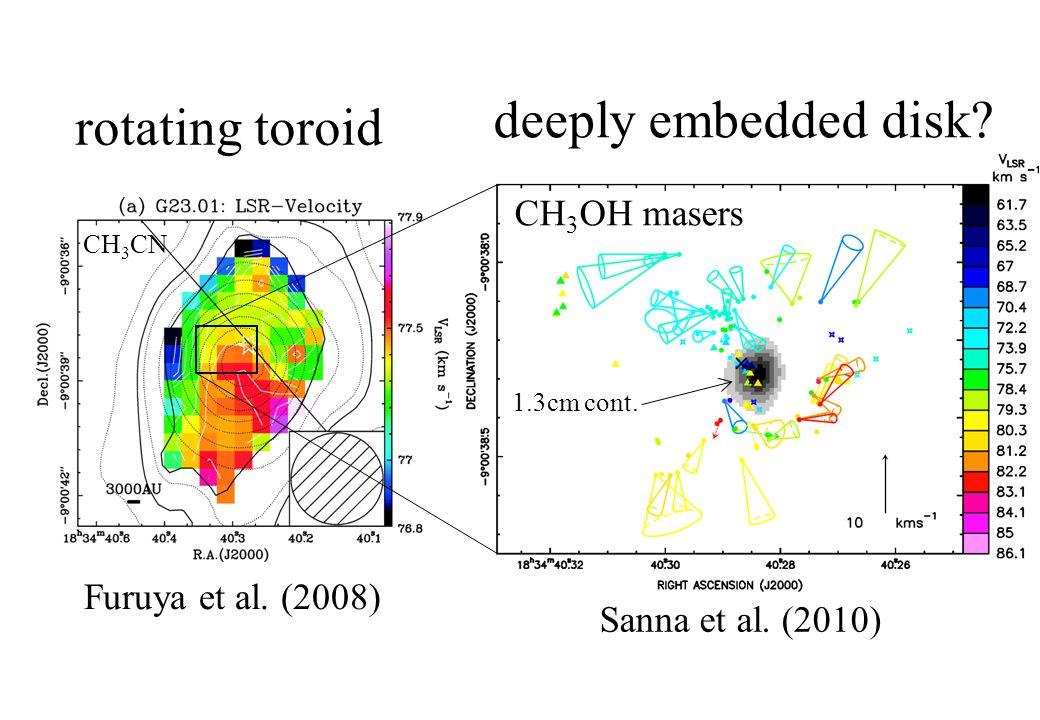 Furuya et al. (2008) CH 3 CN Sanna et al. (2010) rotating toroid deeply embedded disk.