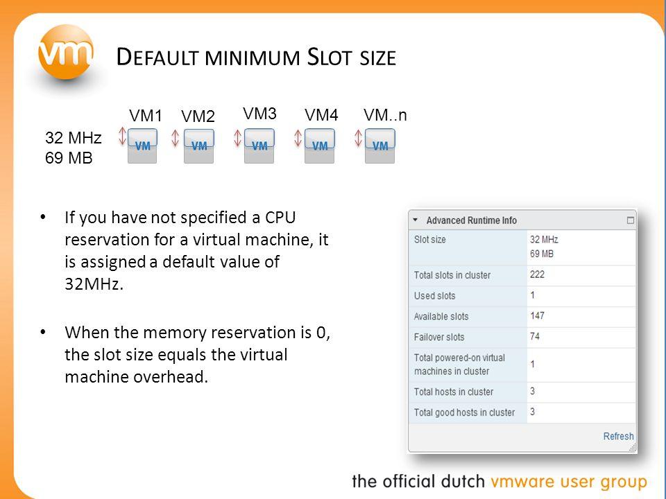 H OST F AILURES A C LUSTER T OLERATES ESX01ESX02ESX03 Shared storage – vm.vmdk