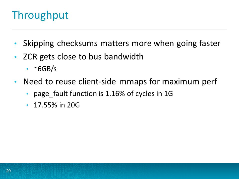 Throughput Skipping checksums matters more when going faster ZCR gets close to bus bandwidth ~6GB/s Need to reuse client-side mmaps for maximum perf page_fault function is 1.16% of cycles in 1G 17.55% in 20G 29