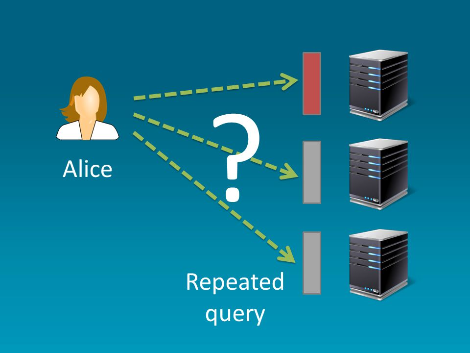 Alice Repeated query