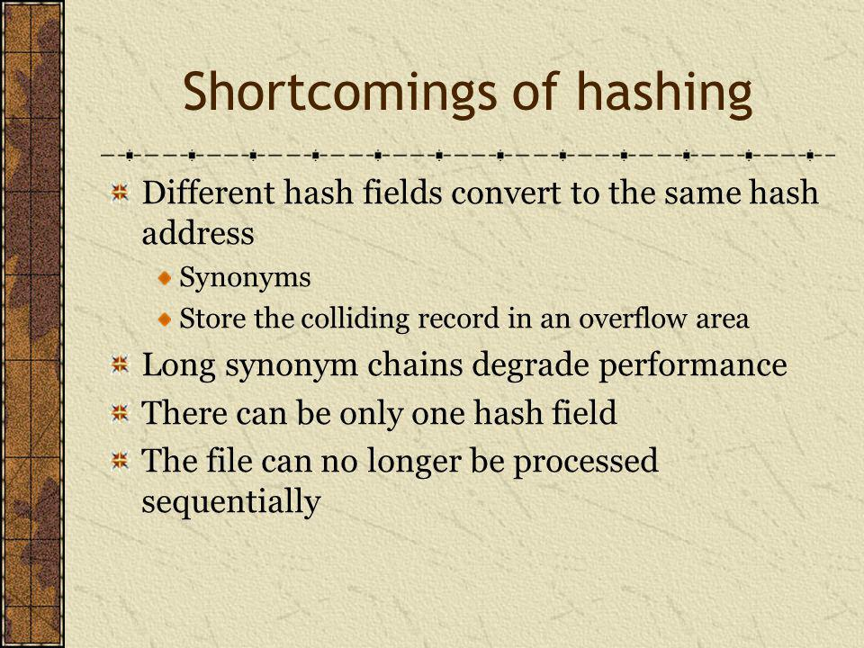 Shortcomings of hashing Different hash fields convert to the same hash address Synonyms Store the colliding record in an overflow area Long synonym chains degrade performance There can be only one hash field The file can no longer be processed sequentially
