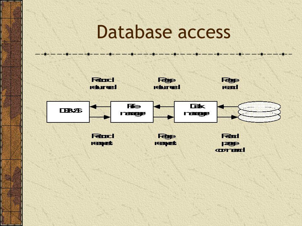 Database access