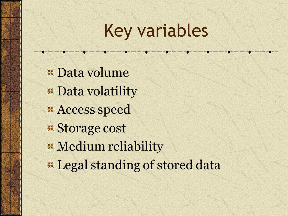 Key variables Data volume Data volatility Access speed Storage cost Medium reliability Legal standing of stored data