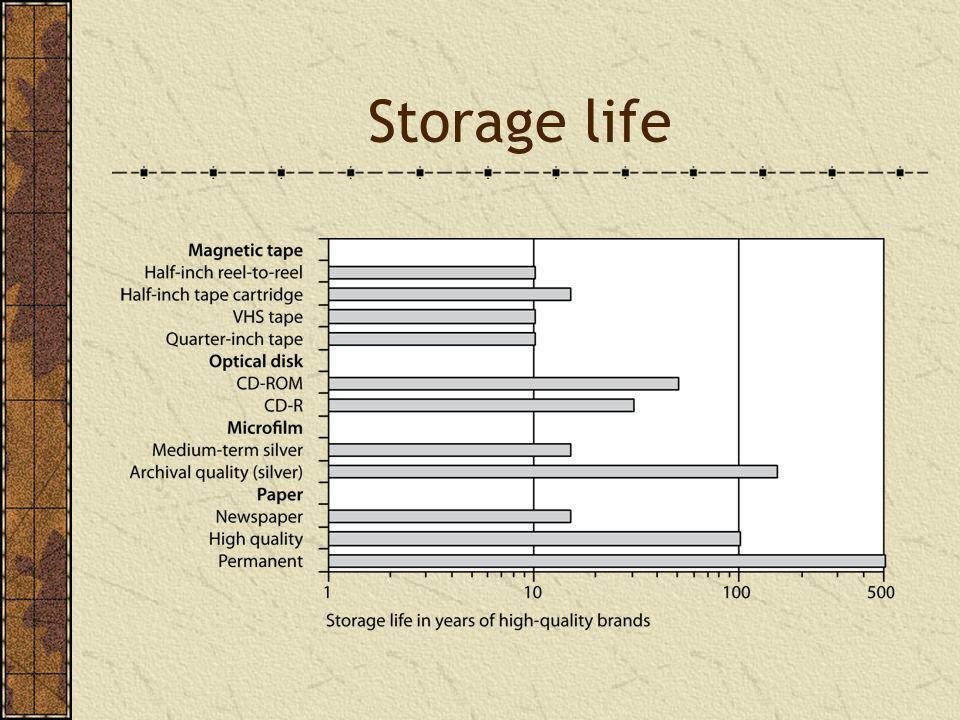 Storage life