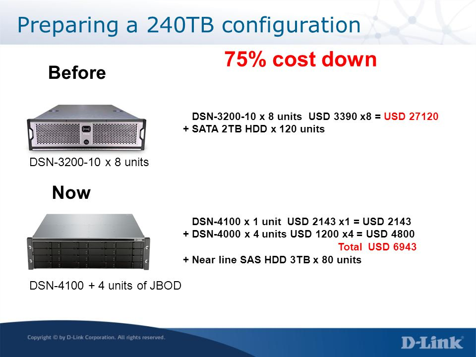 Preparing a 240TB configuration Before Now DSN-3200-10 x 8 units USD 3390 x8 = USD 27120 + SATA 2TB HDD x 120 units DSN-4100 x 1 unit USD 2143 x1 = US
