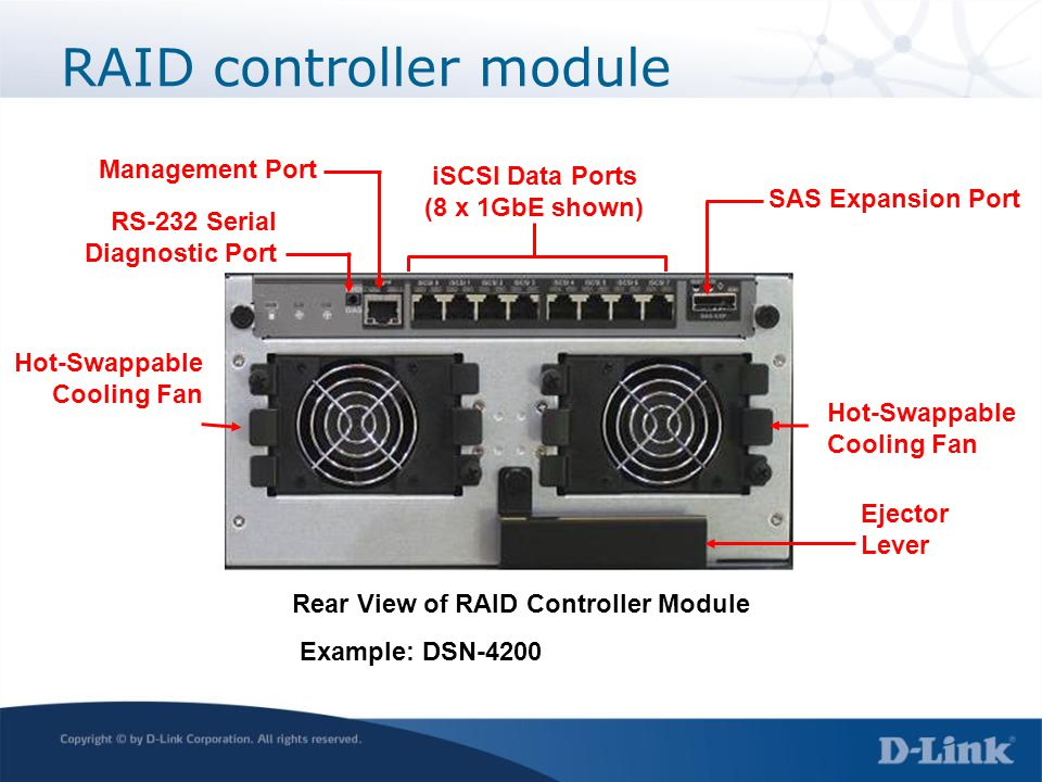 RAID controller module Rear View of RAID Controller Module Example: DSN-4200 SAS Expansion Port iSCSI Data Ports (8 x 1GbE shown) Management Port RS-2