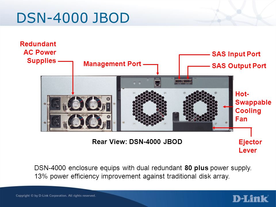 DSN-4000 JBOD Rear View: DSN-4000 JBOD Redundant AC Power Supplies SAS Input Port SAS Output Port Management Port Hot- Swappable Cooling Fan Ejector L