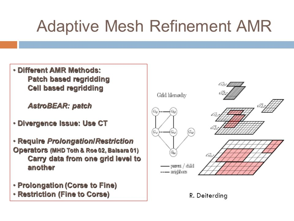 Adaptive Mesh Refinement AMR R. Deiterding Different AMR Methods: Different AMR Methods: Patch based regridding Cell based regridding AstroBEAR: patch