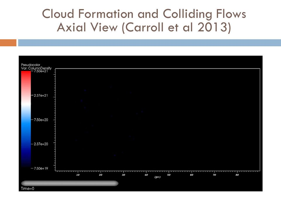 Cloud Formation and Colliding Flows Axial View (Carroll et al 2013)