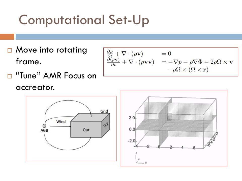 Computational Set-Up Move into rotating frame. Tune AMR Focus on accreator.