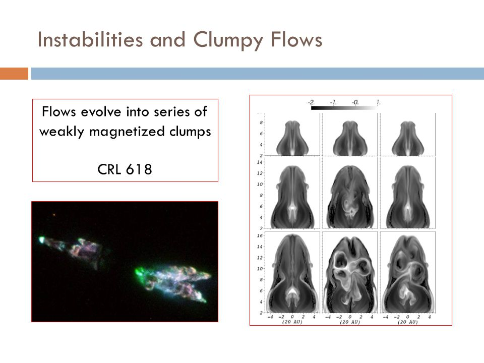 Instabilities and Clumpy Flows Flows evolve into series of weakly magnetized clumps CRL 618
