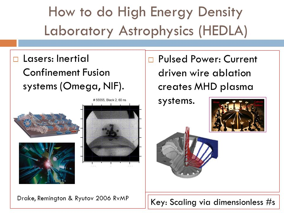 Results 1: Density and Plasma Beta Poynting flux injected at base drives expansion Hoop stresses maintain collimation Ambient plasma swept up becomes visible via radiative shocks Central matter domatinate spine