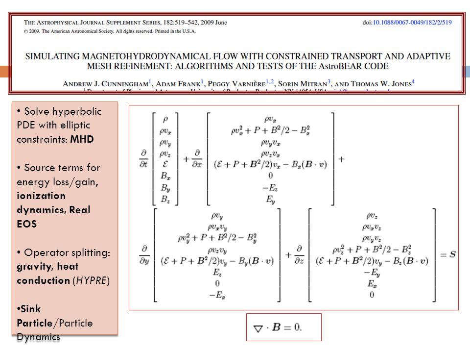 Adaptive Mesh Refinement AMR R.