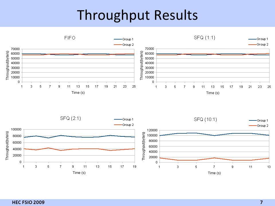 Throughput Results 7 HEC FSIO 2009