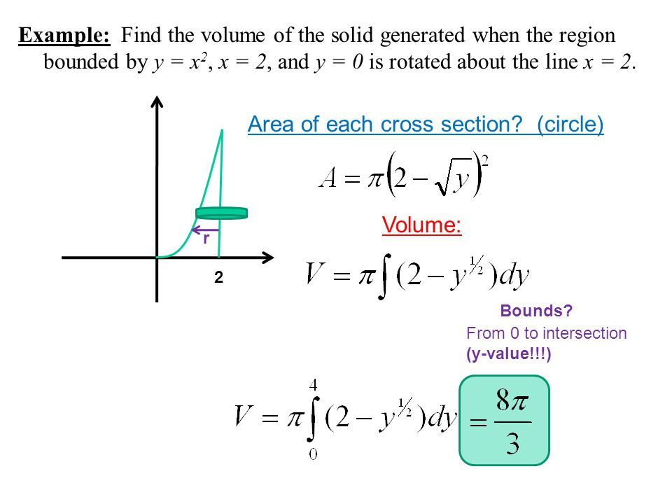 Example: Find the volume of the solid generated when the region bounded by y = x 2, x = 2, and y = 0 is rotated about the line x = 2. Area of each cro