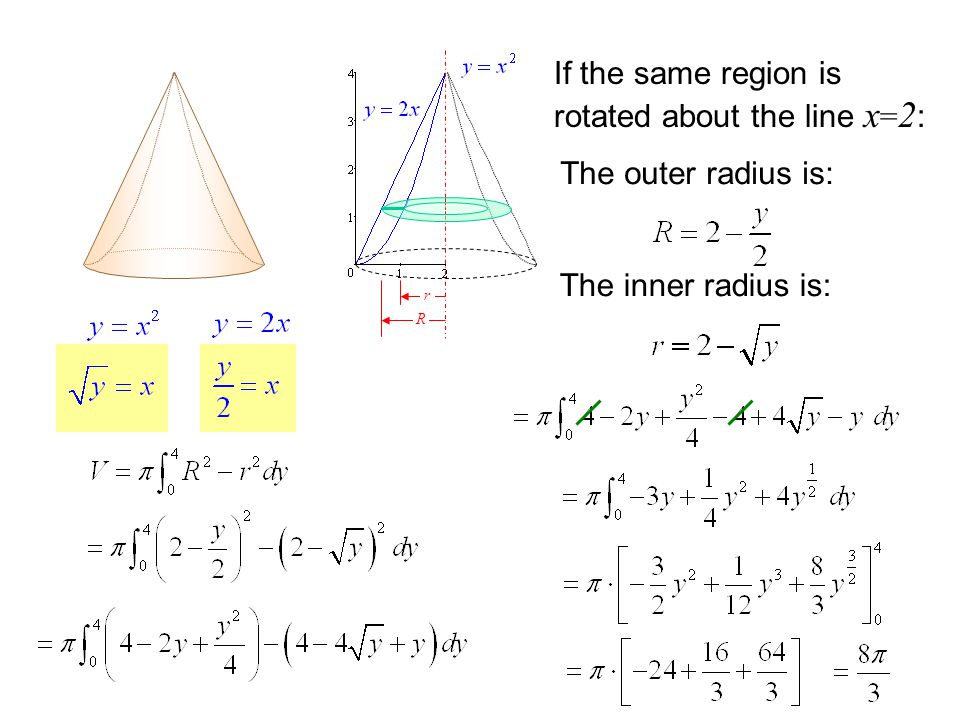 If the same region is rotated about the line x = 2 : The outer radius is: R The inner radius is: r