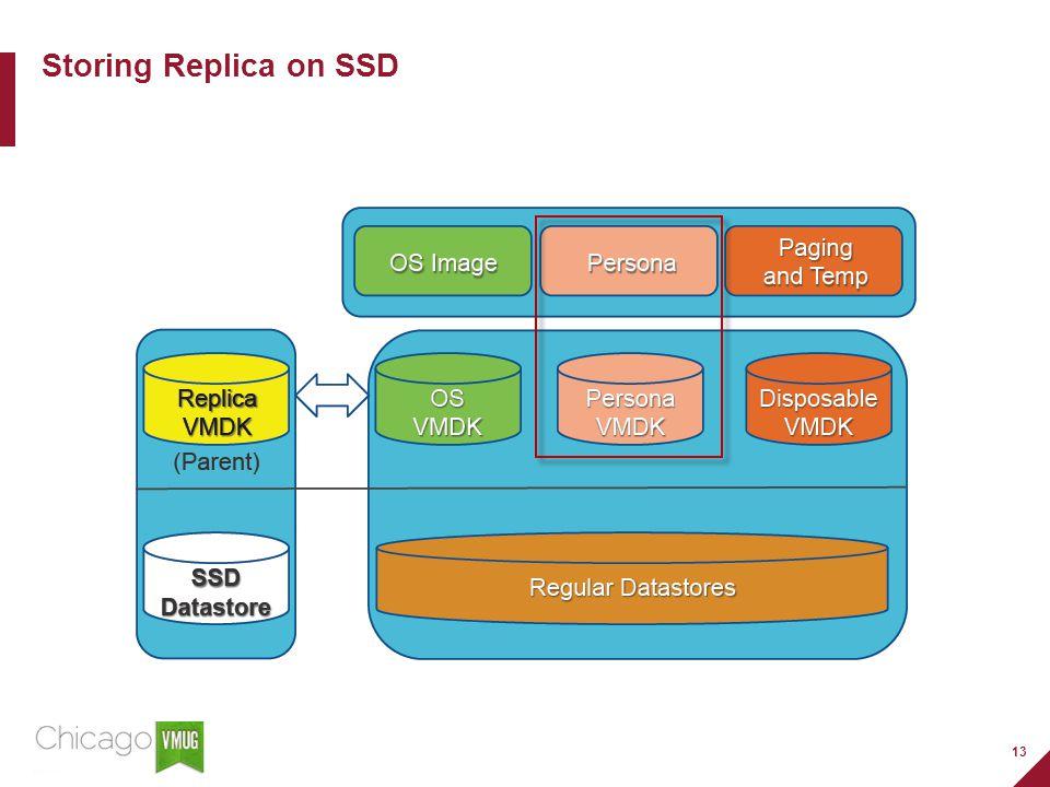 13 Storing Replica on SSD