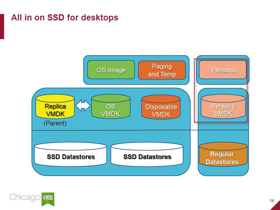 14 All in on SSD for desktops