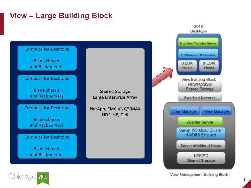 8 View – Large Building Block
