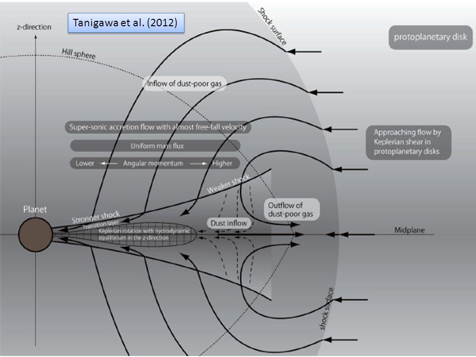 Tanigawa et al. (2012)