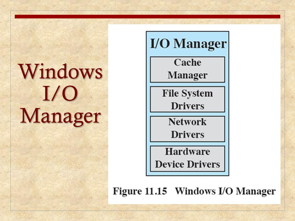 Windows I/O Manager