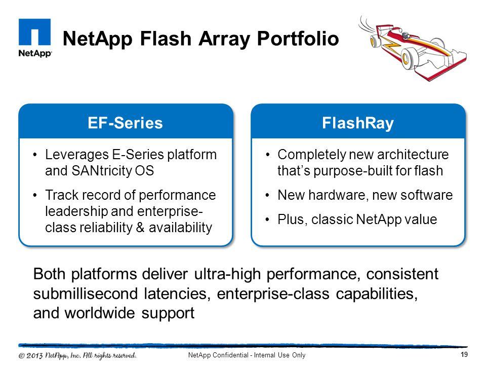 NetApp Flash Array Portfolio 19 NetApp Confidential - Internal Use Only Leverages E-Series platform and SANtricity OS Track record of performance lead
