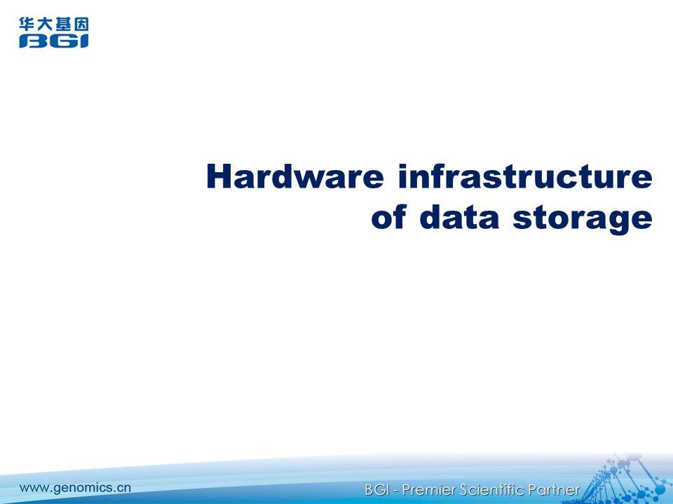 Hardware infrastructure of data storage