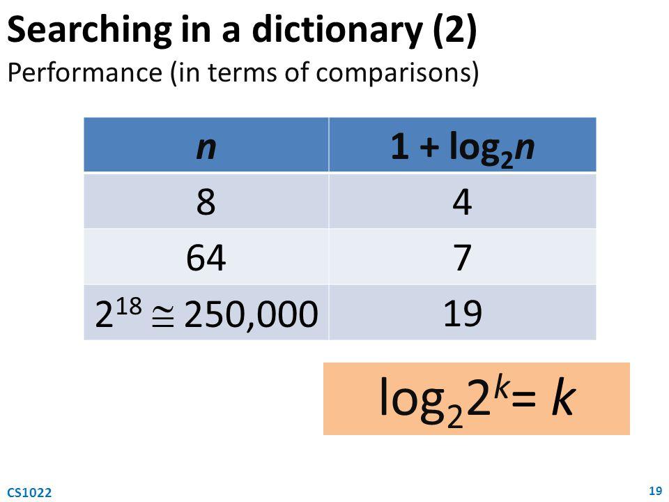 n1 + log 2 n Searching in a dictionary (2) Performance (in terms of comparisons) 19 CS1022 log 2 2 k = k n1 + log 2 n 84 n 84 647 n1 + log 2 n 84 647