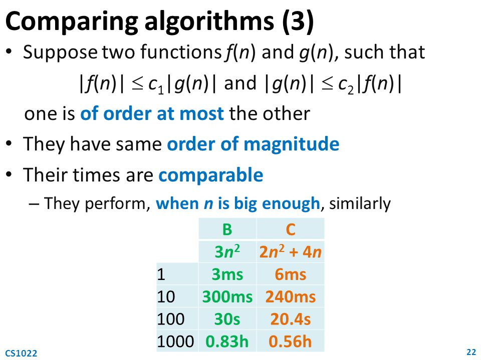 Comparing algorithms (3) 22 CS1022 Suppose two functions f(n) and g(n), such that |f(n)| c 1 |g(n)| and |g(n)| c 2 |f(n)| one is of order at most the
