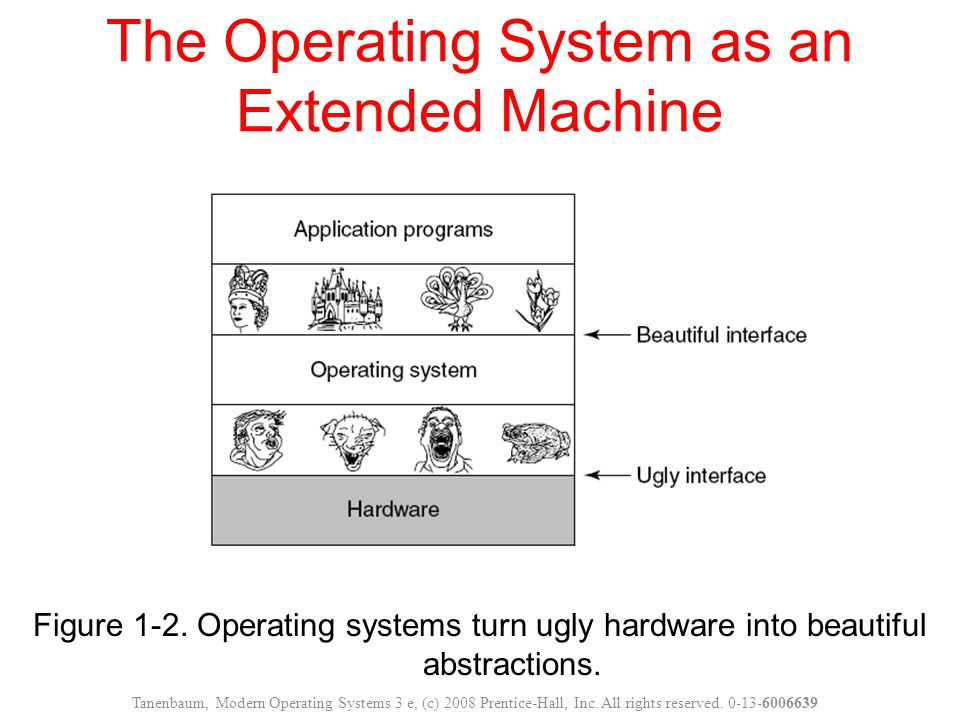 The Operating System as an Extended Machine Figure 1-2.