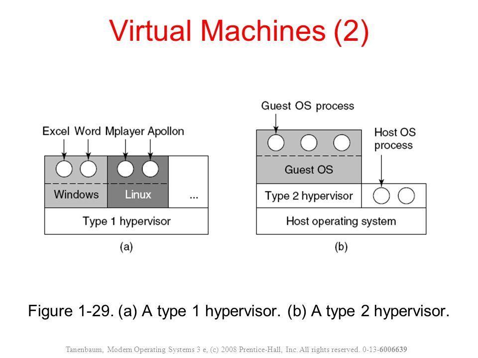 Figure 1-29. (a) A type 1 hypervisor. (b) A type 2 hypervisor. Virtual Machines (2) Tanenbaum, Modern Operating Systems 3 e, (c) 2008 Prentice-Hall, I