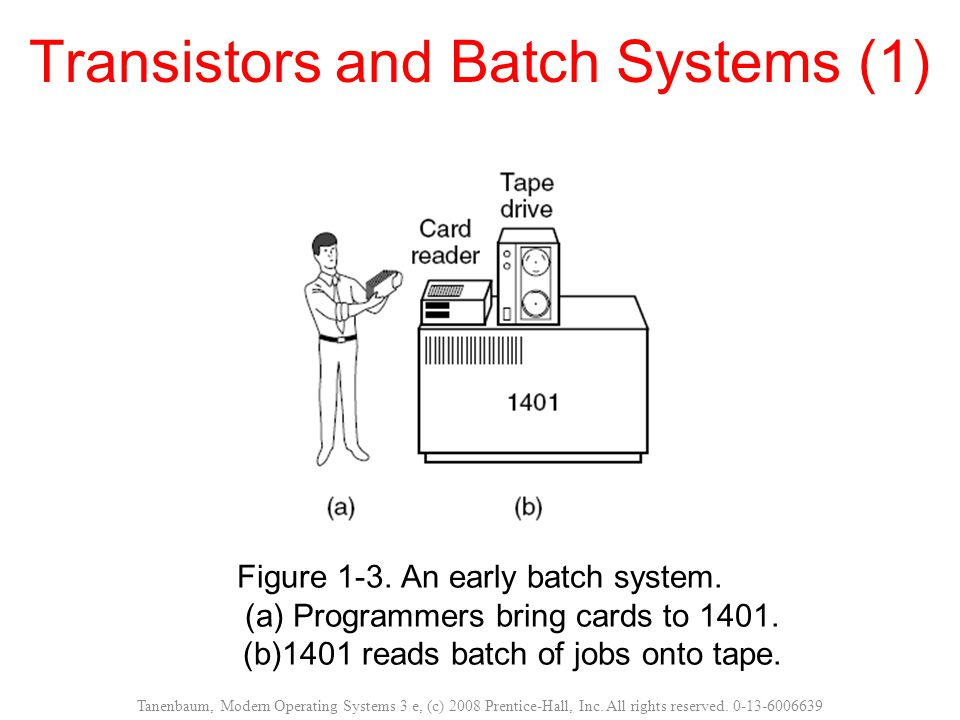 Transistors and Batch Systems (1) Figure 1-3.An early batch system.
