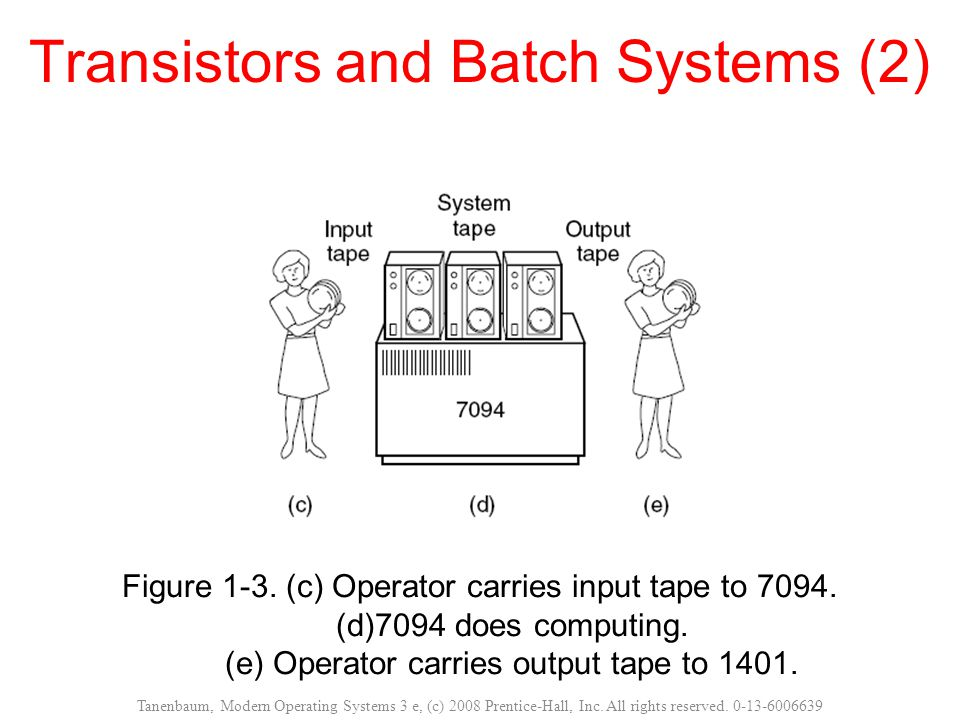 Transistors and Batch Systems (2) Figure 1-3.(c) Operator carries input tape to 7094.