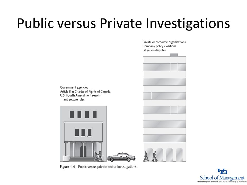 Public versus Private Investigations
