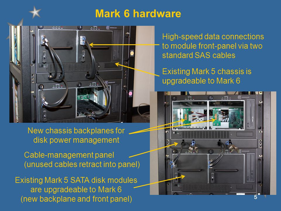Existing Mark 5 chassis is upgradeable to Mark 6 5 Mark 6 hardware Existing Mark 5 SATA disk modules are upgradeable to Mark 6 (new backplane and front panel) High-speed data connections to module front-panel via two standard SAS cables Cable-management panel (unused cables retract into panel) New chassis backplanes for disk power management