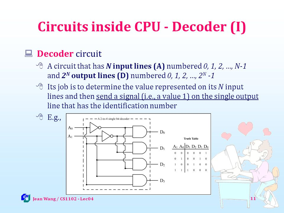 Circuits inside CPU - Decoder (I) Decoder circuit A circuit that has N input lines (A) numbered 0, 1, 2, …, N-1 and 2 N output lines (D) numbered 0, 1, 2, …, 2 N -1 Its job is to determine the value represented on its N input lines and then send a signal (i.e., a value 1) on the single output line that has the identification number E.g., Jean Wang / CS1102 - Lec04 11