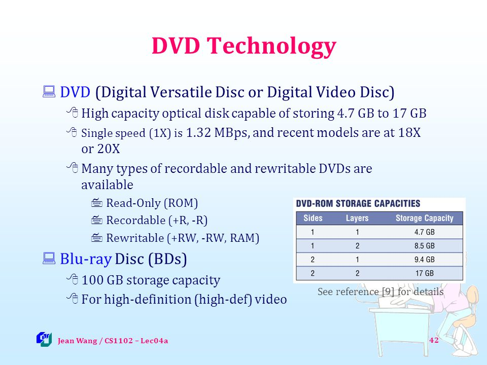 42 DVD Technology DVD (Digital Versatile Disc or Digital Video Disc) High capacity optical disk capable of storing 4.7 GB to 17 GB Single speed (1X) is 1.32 MBps, and recent models are at 18X or 20X Many types of recordable and rewritable DVDs are available Read-Only (ROM) Recordable (+R, -R) Rewritable (+RW, -RW, RAM) Blu-ray Disc (BDs) 100 GB storage capacity For high-definition (high-def) video See reference [9] for details Jean Wang / CS1102 – Lec04a