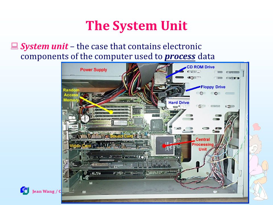 5 The System Unit System unit – the case that contains electronic components of the computer used to process data
